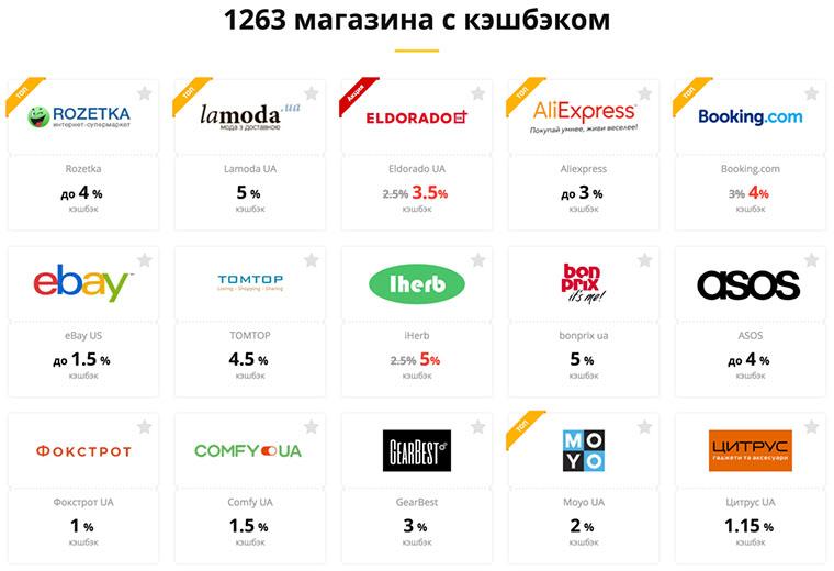 Магазини-партнери Летішопс