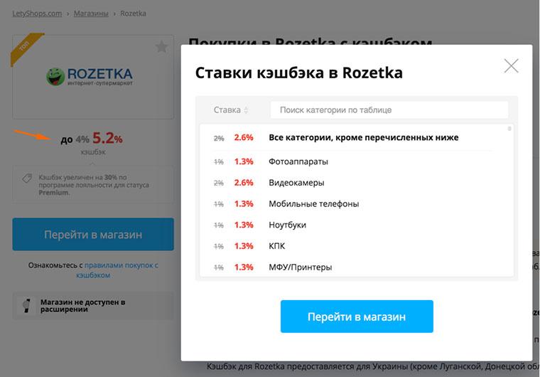Ставка кещбеку Rozetka.ua