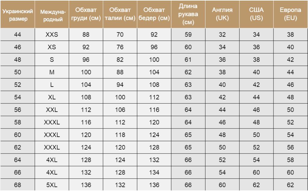 Таблиця розмірів для верхнього одягу