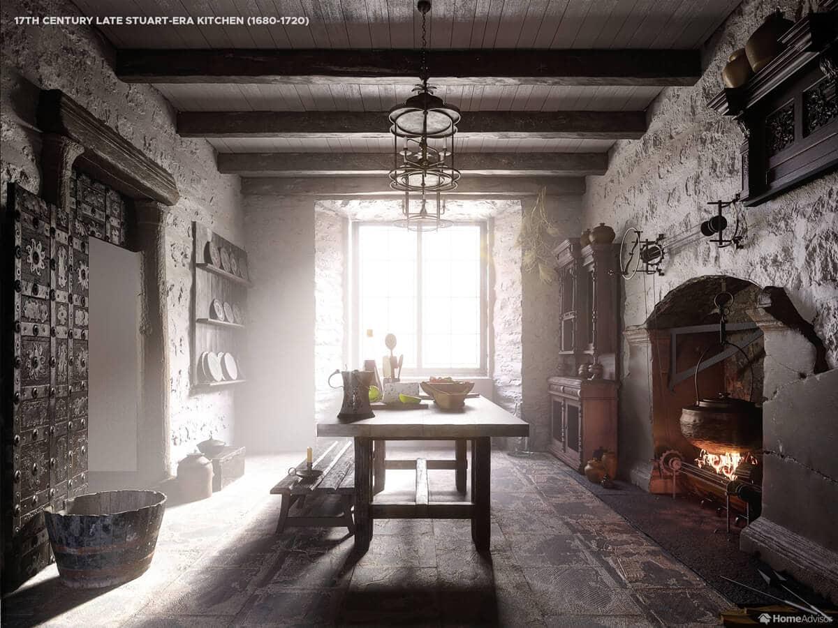 Домашня кухня у 17 столітті